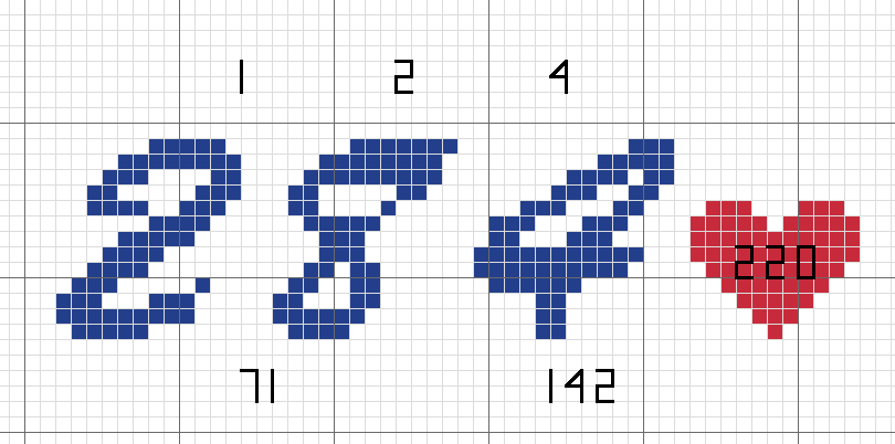 Amicable Number 284 Mathematical Cross Stitch Bookmark Pattern